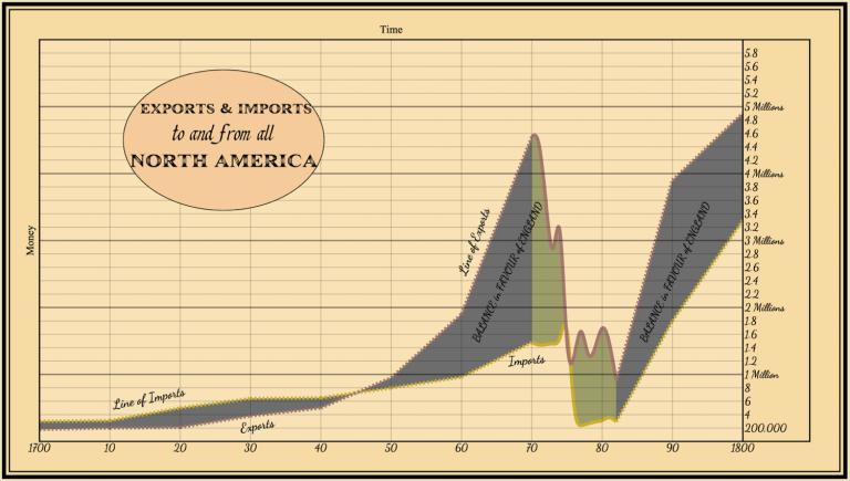 Playfair Static Chart